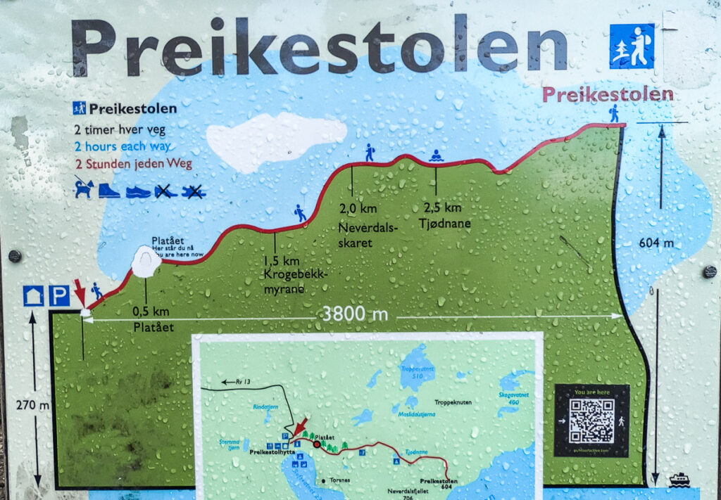 Infographic for hiking to the Preikestolen at the beginning of the trail